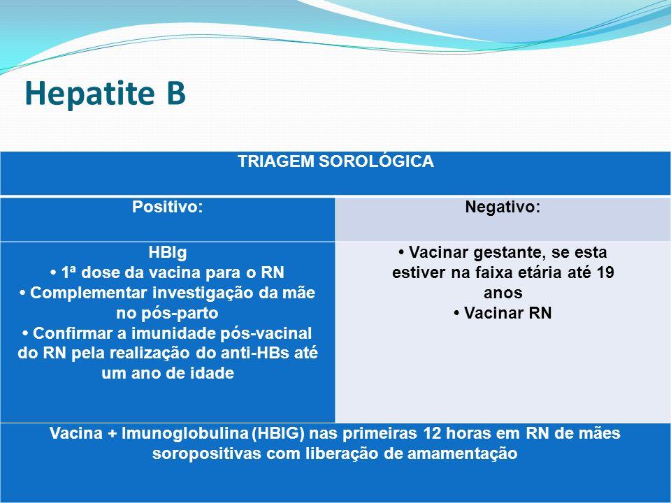 Hepatite B TRIAGEM SOROLÓGICA Positivo: Negativo: HBIg 1ª dose da vacina para o RN Complementar investigação da mãe no pós-parto Confirmar a imunidade