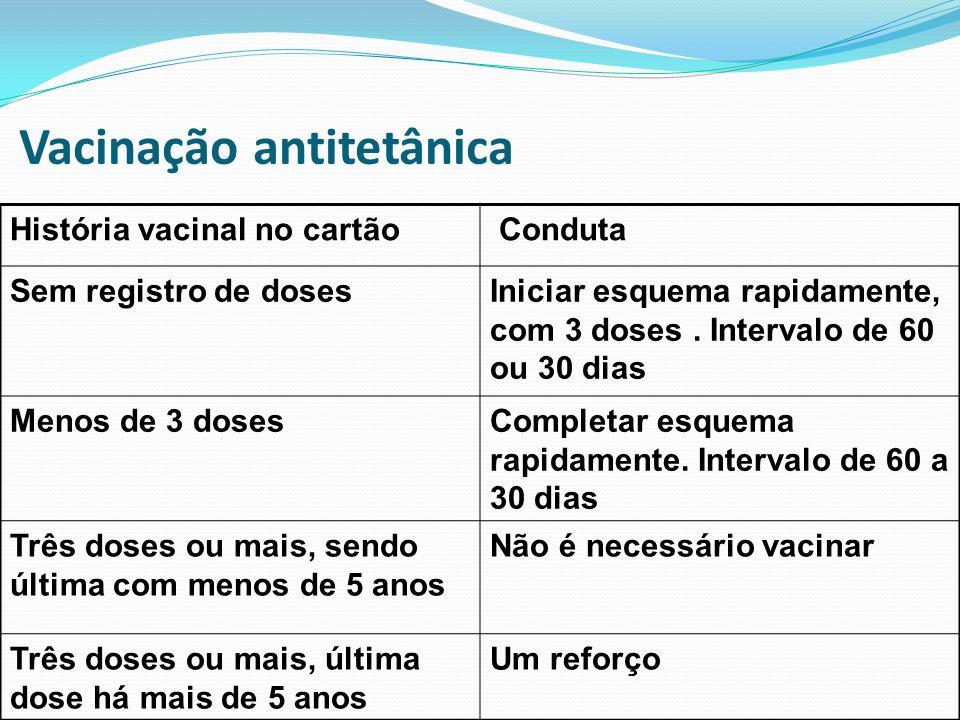 Vacinação antitetânica História vacinal no cartão Conduta Sem registro de dosesIniciar esquema rapidamente, com 3 doses. Intervalo de 60 ou 30 dias Me