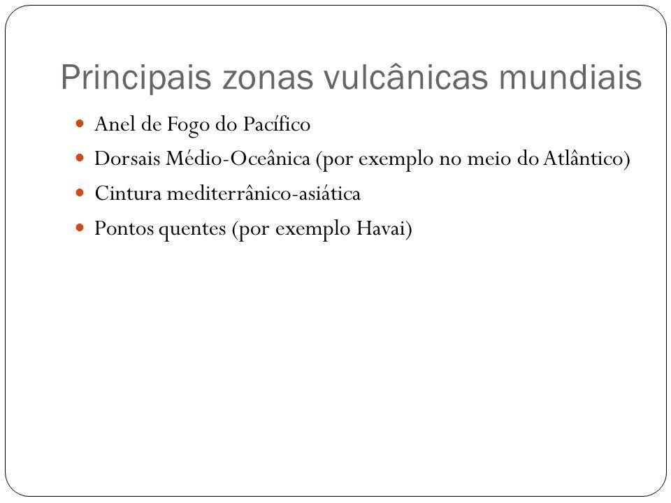 Principais zonas vulcânicas mundiais Anel de Fogo do Pacífico Dorsais Médio-Oceânica (por exemplo no meio do Atlântico) Cintura mediterrânico-asiática