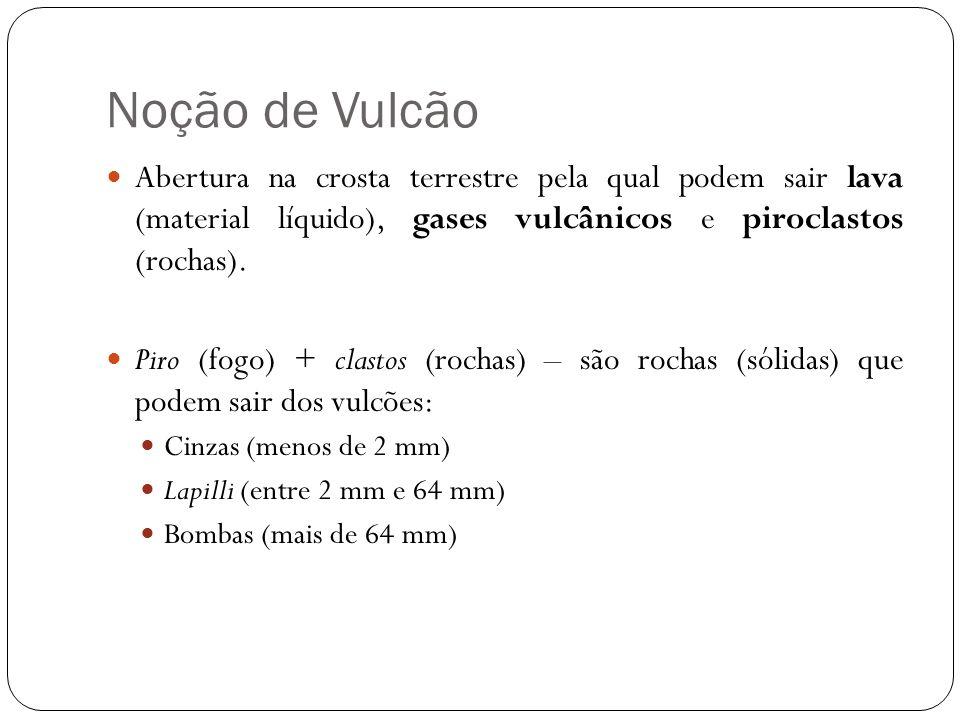 Noção de Vulcão Abertura na crosta terrestre pela qual podem sair lava (material líquido), gases vulcânicos e piroclastos (rochas). Piro (fogo) + clas