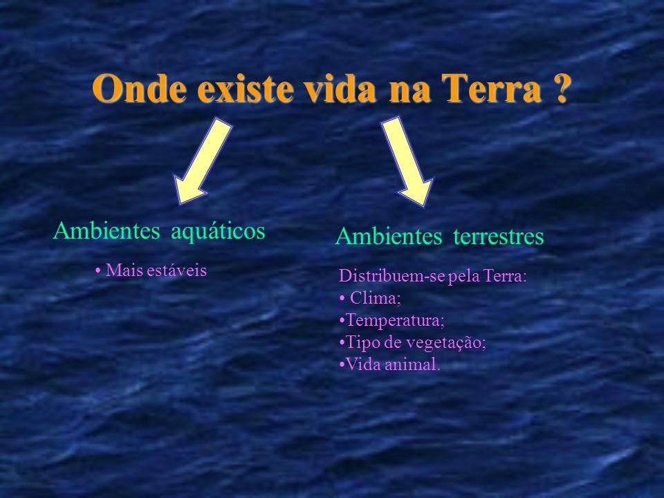 Onde existe vida na Terra ? Ambientes aquáticos Ambientes terrestres Mais estáveis Distribuem-se pela Terra: Clima; Temperatura; Tipo de vegetação; Vi