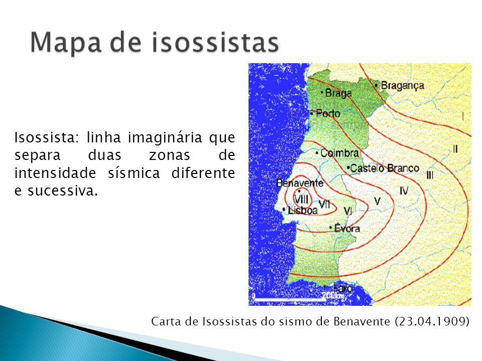 Carta de Isossistas do sismo de Benavente (23.04.1909) Isossista: linha imaginária que separa duas zonas de intensidade sísmica diferente e sucessiva.