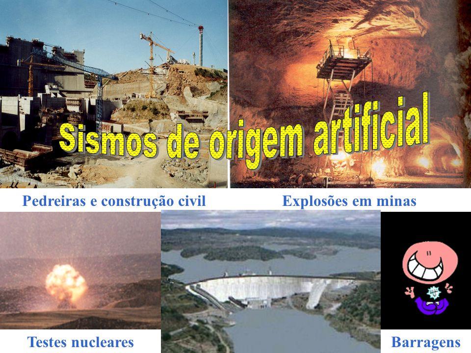TectónicosVulcânicos Provocados pelas actividades humanas Falhas, dobras, movimentos das placas tectónicas. Provocam, geralmente, sismos devastadores