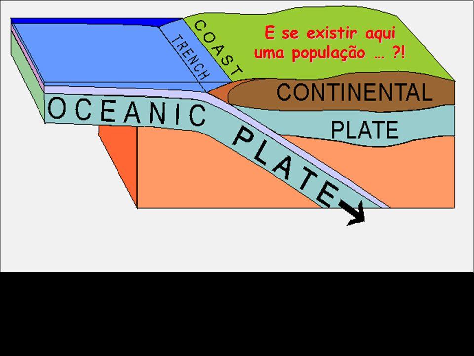Limite Convergente Zona de subducção Será que o afundamento da placa se faz tão rápida e facilmente? Durante o movimento das placas tectónicas são acu