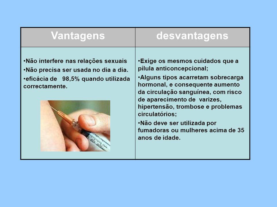 Vantagensdesvantagens Não interfere nas relações sexuais Não precisa ser usada no dia a dia. eficácia de 98,5% quando utilizada correctamente. Exige o