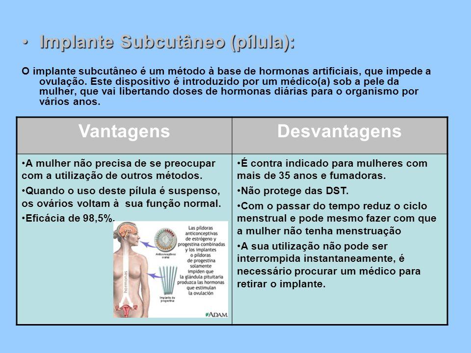 Implante Subcutâneo (pílula):Implante Subcutâneo (pílula): O implante subcutâneo é um método à base de hormonas artificiais, que impede a ovulação. Es