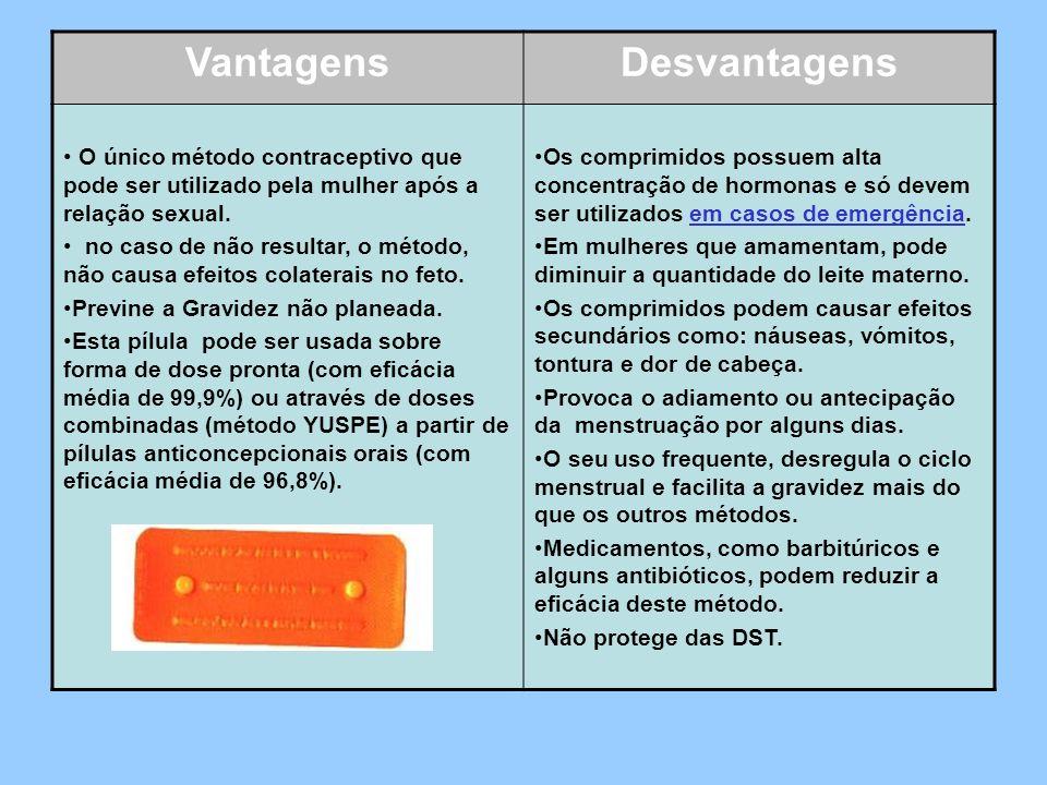 VantagensDesvantagens O único método contraceptivo que pode ser utilizado pela mulher após a relação sexual. no caso de não resultar, o método, não ca