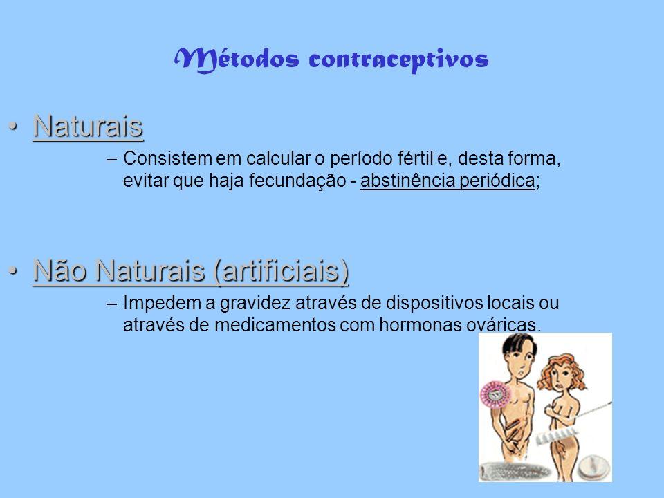 Métodos contraceptivos NaturaisNaturais –Consistem em calcular o período fértil e, desta forma, evitar que haja fecundação - abstinência periódica; Nã