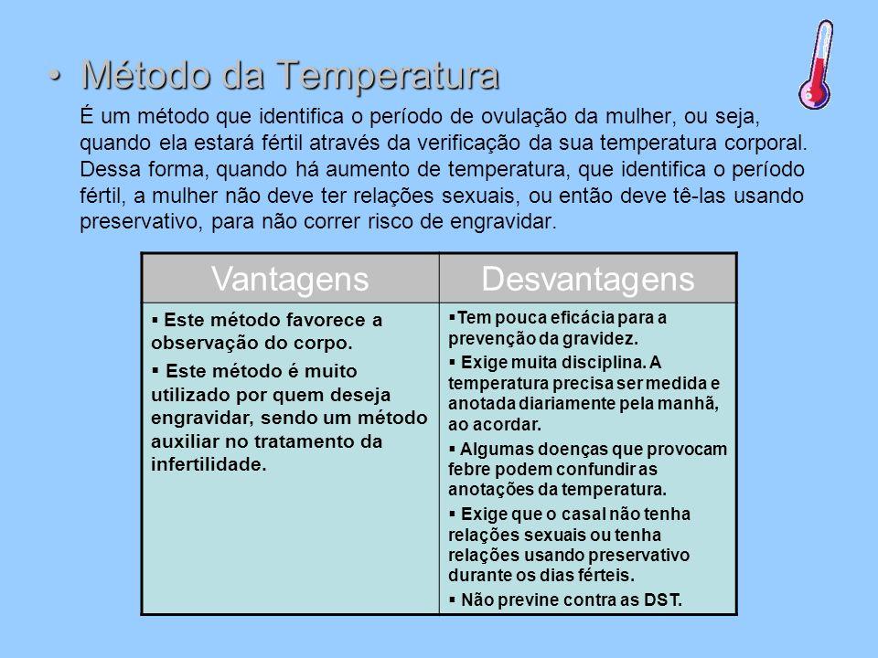 Método da TemperaturaMétodo da Temperatura É um método que identifica o período de ovulação da mulher, ou seja, quando ela estará fértil através da ve