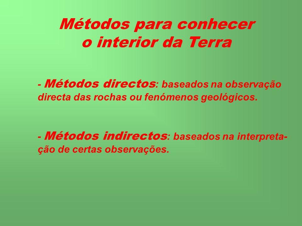 Métodos para conhecer o interior da Terra - Métodos directos : baseados na observação directa das rochas ou fenómenos geológicos. - Métodos indirectos