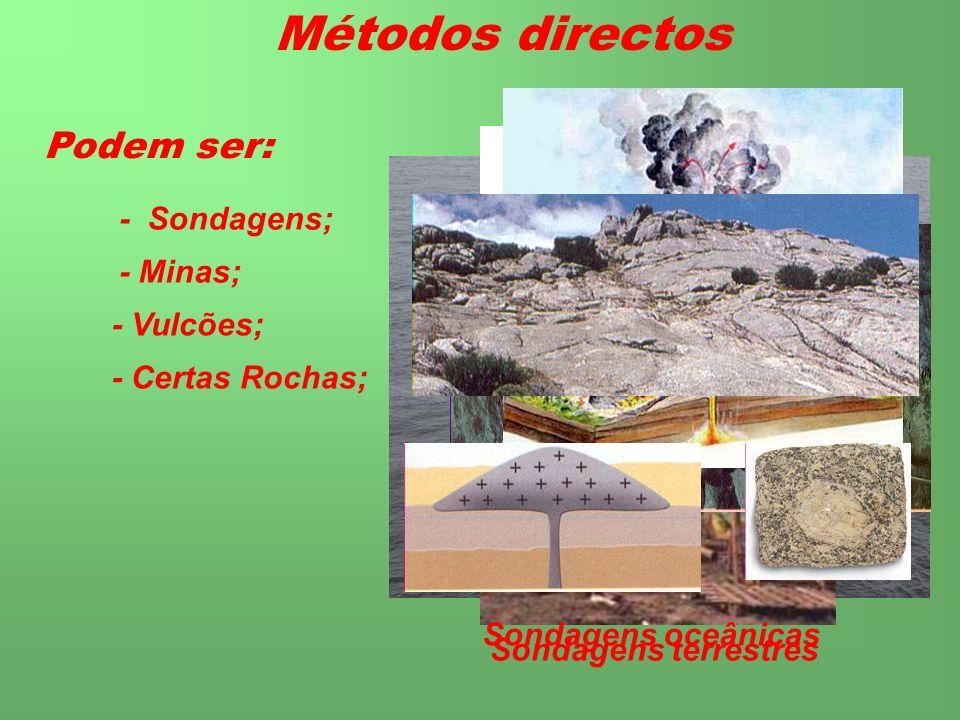 Métodos Indirectos - Meteoritos; - Exploração espacial; Exploração da Lua Amostra de rocha lunar - Estudo das ondas sísmicas.