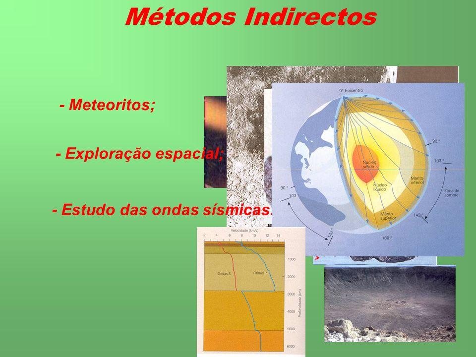Modelos do passado da estrutura interna da Terra -U-Uma Terra oca, flutuando na água.