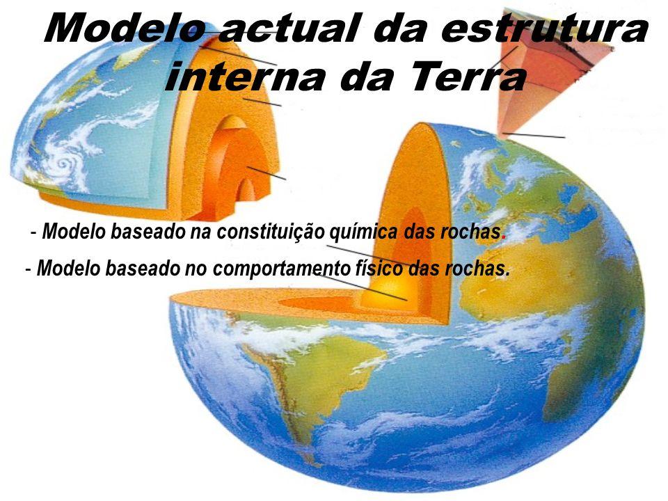 Atmosfera Crosta Crosta ContinentalCrosta Oceânica Manto Manto Superior Manto Inferior (até ao núcleo) N ú c l e o E x t e r n o Núcleo Interno Crosta: Parte mais exterior da Terra, está dividida em crosta oceânica e crosta continental (rica em aluminio) Modelo baseado na constituição química das rochas Atmosfera: Parte gasosa que envolve a Terra Manto: Está dividido em Manto Superior e Inferior (rico em Magnésio) Núcleo (rico em Ferro e Níquel): O Núcleo Externo está no estado líquido.
