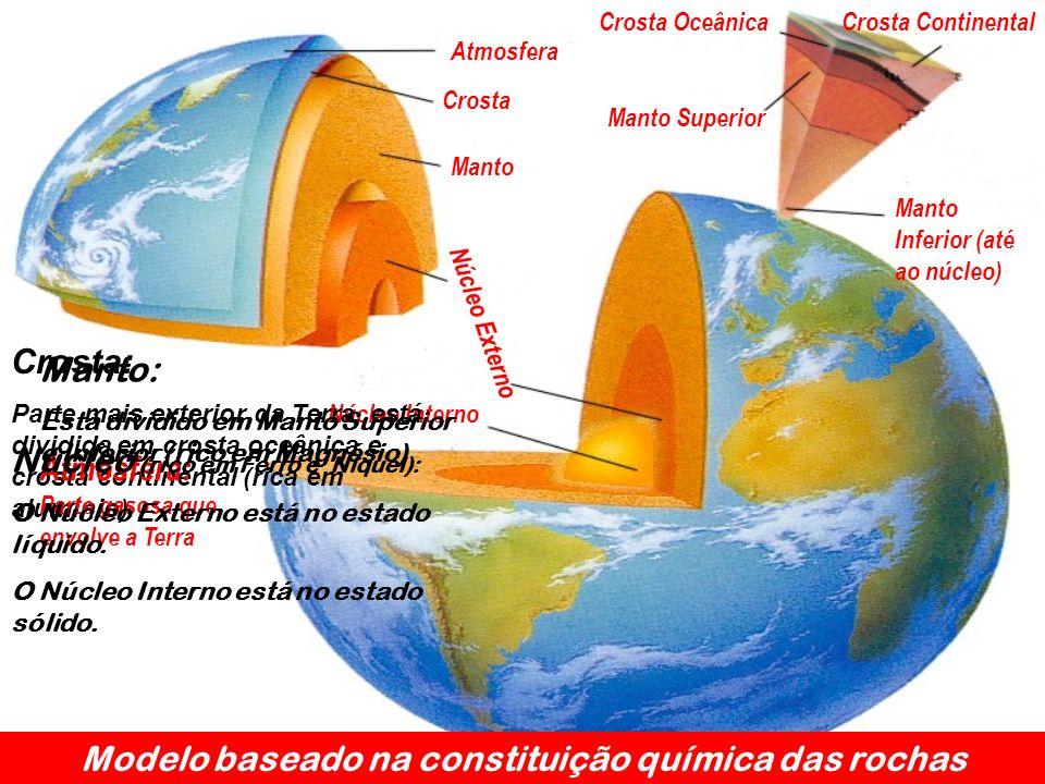 Modelo baseado no comportamento físico das rochas A s t e n o s f e r a M e s o s f e r a L i t o s f e r a Endosfera: Zona mais densa da Terra, correspondente ao núcleo (externo e interno) Litosfera: Parte externa que inclui a crosta e parte do manto, que tem um comportamento rígido Astenosfera: Zona abaixo da litosfera, no manto superior, que tem um comportamento plástico.