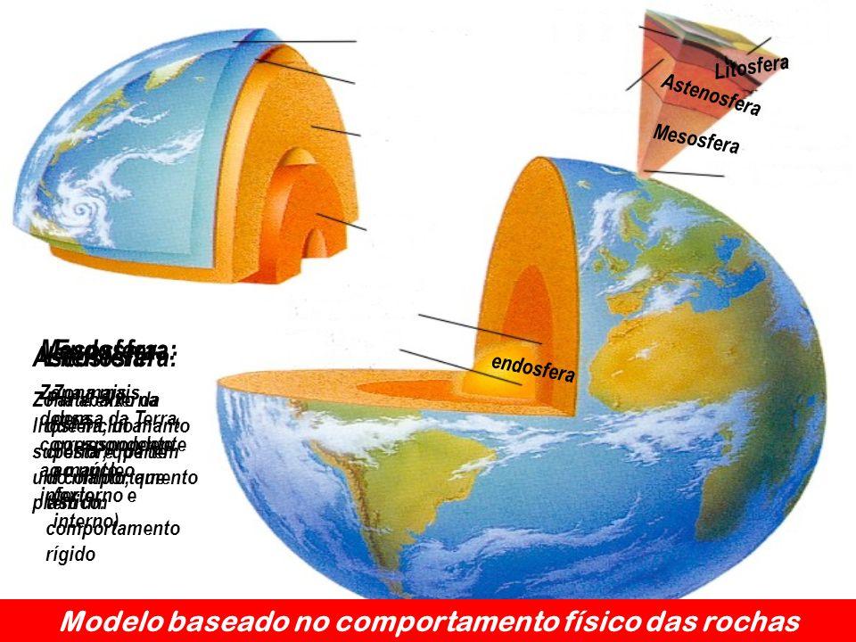 Modelo actual da estrutura interna da Terra Atmosfera Crosta Crosta ContinentalCrosta Oceânica Manto Manto Superior Manto Inferior (até ao núcleo) N ú c l e o E x t e r n o Núcleo Interno A s t e n o s f e r a M e s o s f e r a L i t o s f e r a e n d o s f e r a