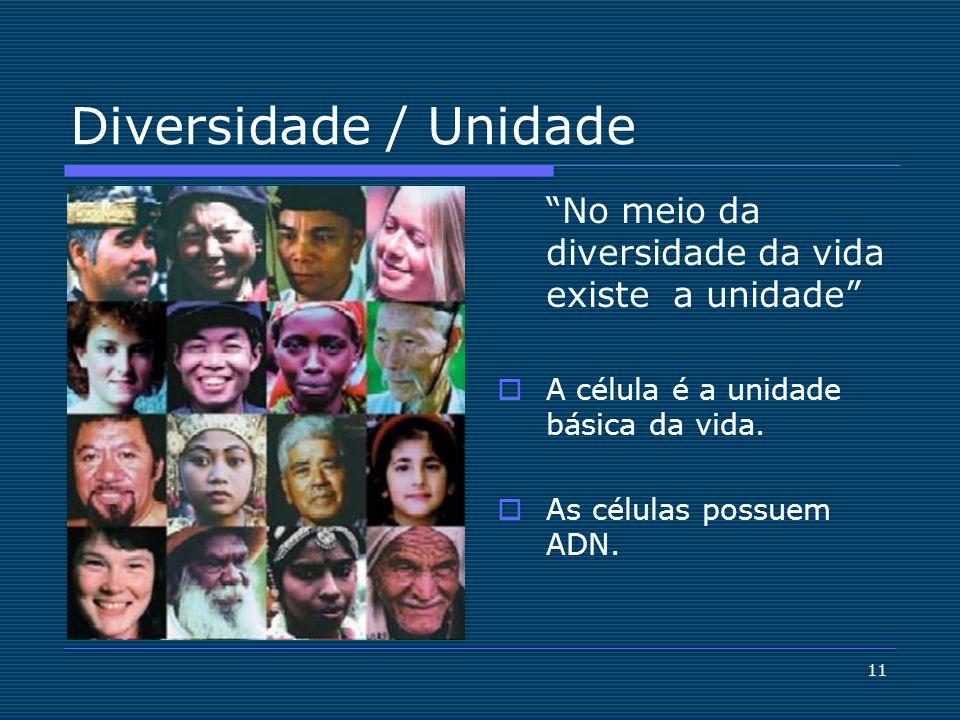 11 Diversidade / Unidade No meio da diversidade da vida existe a unidade A célula é a unidade básica da vida. As células possuem ADN.
