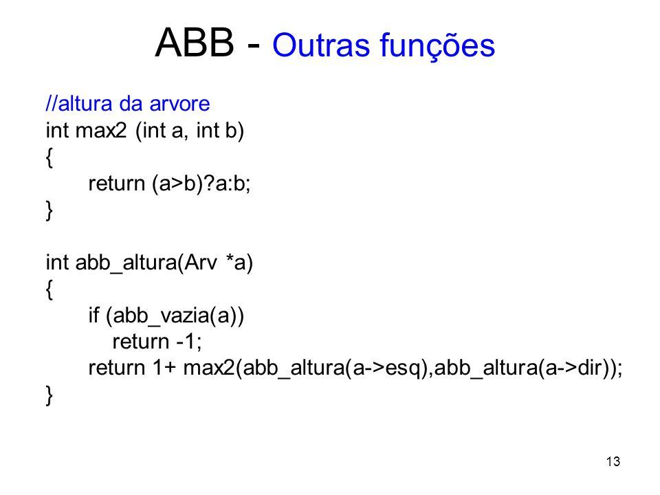 ABB - Outras funções //altura da arvore int max2 (int a, int b) { return (a>b)?a:b; } int abb_altura(Arv *a) { if (abb_vazia(a)) return -1; return 1+ max2(abb_altura(a->esq),abb_altura(a->dir)); } 13