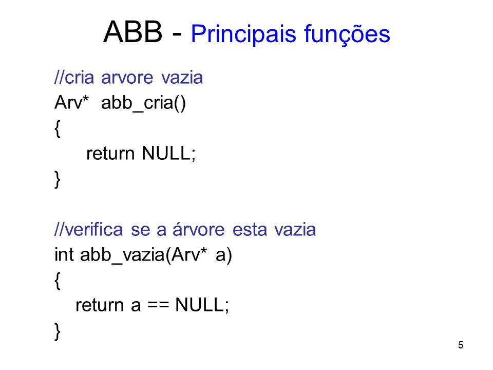ABB - Principais funções //cria arvore vazia Arv* abb_cria() { return NULL; } //verifica se a árvore esta vazia int abb_vazia(Arv* a) { return a == NULL; } 5