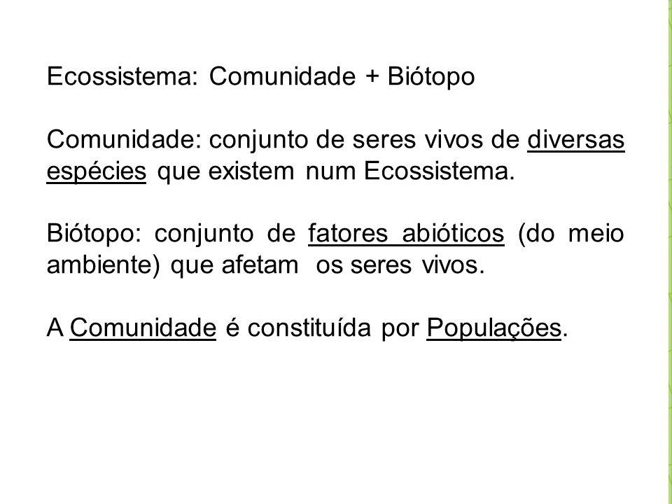 Ecossistema: Comunidade + Biótopo Comunidade: conjunto de seres vivos de diversas espécies que existem num Ecossistema. Biótopo: conjunto de fatores a