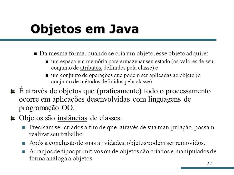 22 Objetos em Java Da mesma forma, quando se cria um objeto, esse objeto adquire: um espaço em memória para armazenar seu estado (os valores de seu co