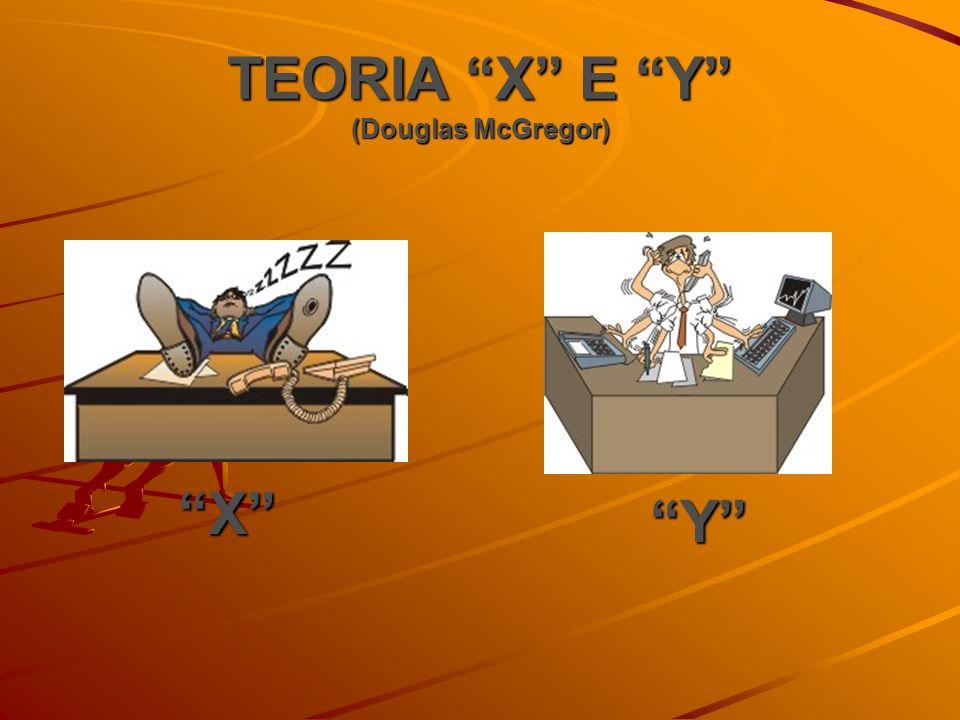 TEORIA X E Y (Douglas McGregor) X Y