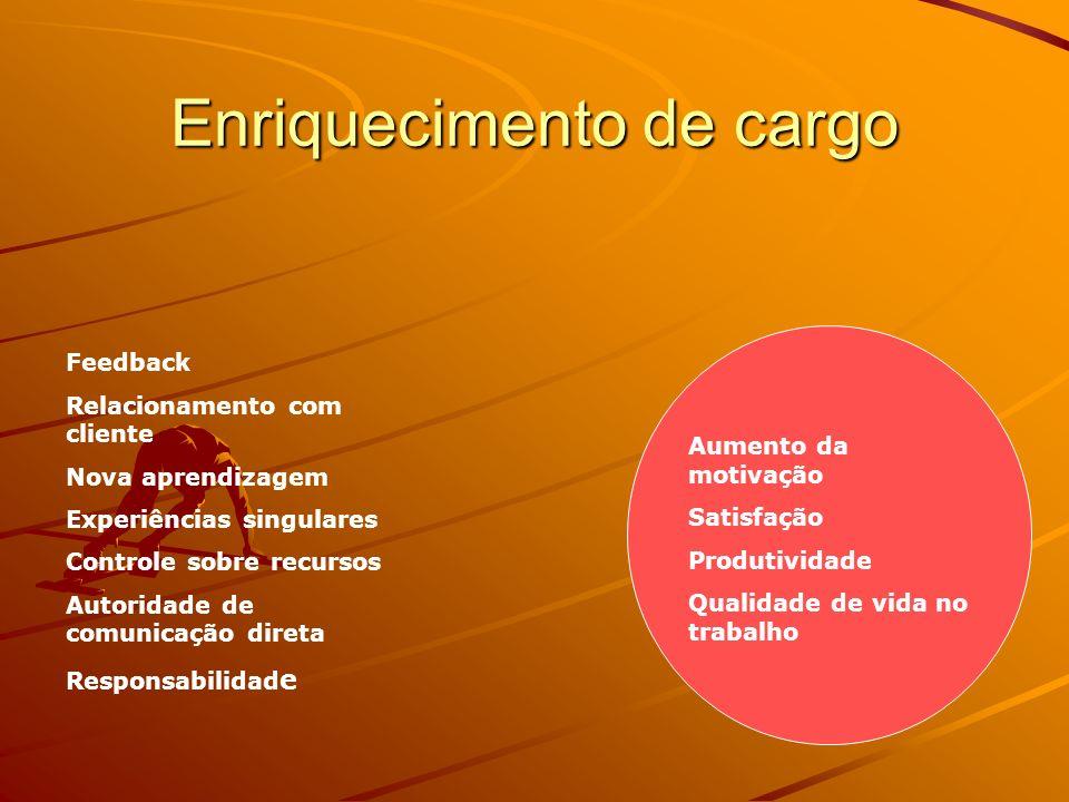Enriquecimento de cargo Feedback Relacionamento com cliente Nova aprendizagem Experiências singulares Controle sobre recursos Autoridade de comunicaçã