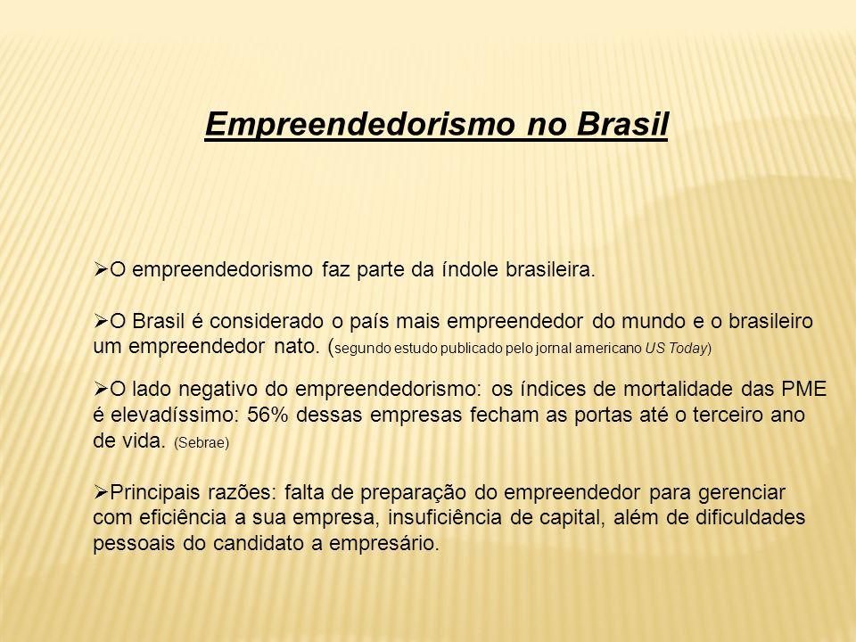 O empreendedorismo faz parte da índole brasileira. O Brasil é considerado o país mais empreendedor do mundo e o brasileiro um empreendedor nato. ( seg