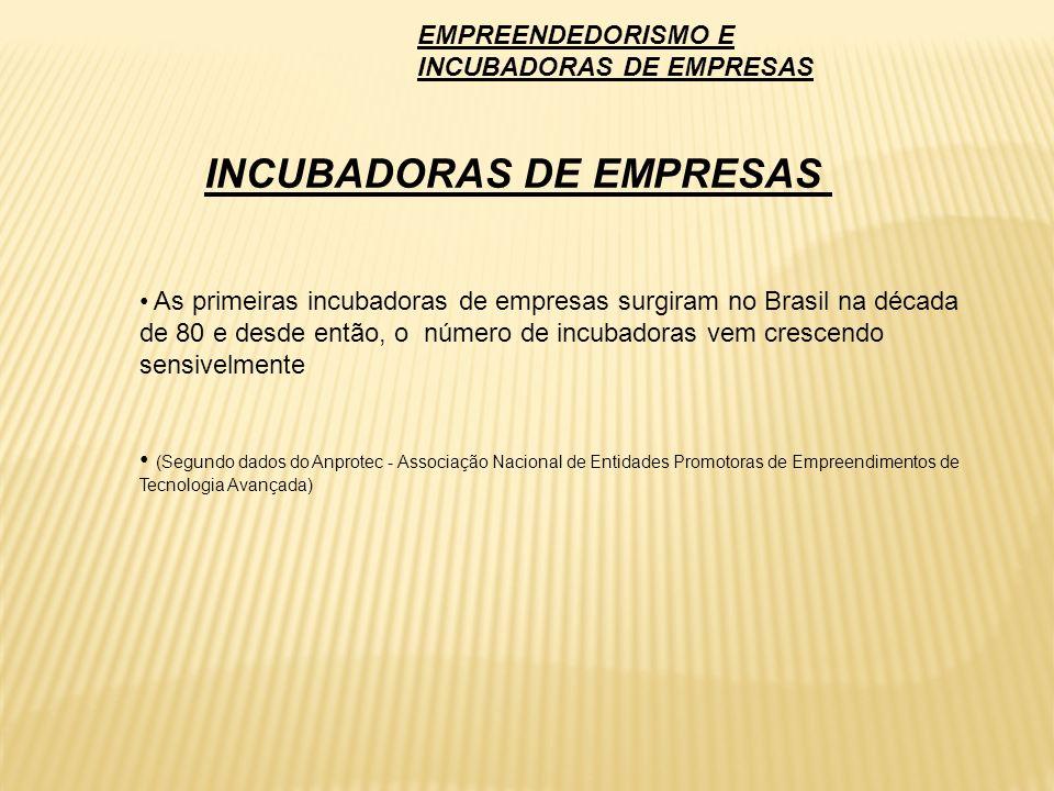 As primeiras incubadoras de empresas surgiram no Brasil na década de 80 e desde então, o número de incubadoras vem crescendo sensivelmente (Segundo da