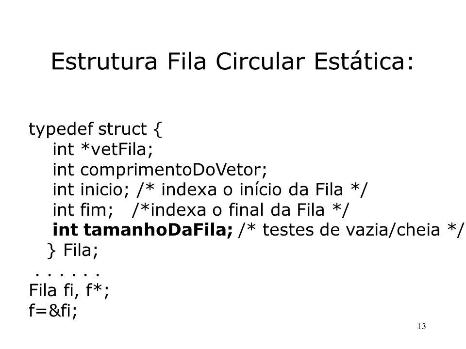 Estrutura Fila Circular Estática: typedef struct { int *vetFila; int comprimentoDoVetor; int inicio; /* indexa o início da Fila */ int fim; /*indexa o