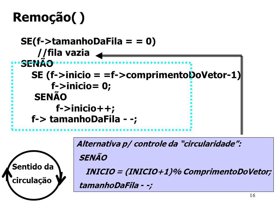 Remoção( ) SE(f->tamanhoDaFila = = 0) //fila vazia SENÃO SE (f->inicio = =f->comprimentoDoVetor-1) f->inicio= 0; SENÃO f->inicio++; f-> tamanhoDaFila