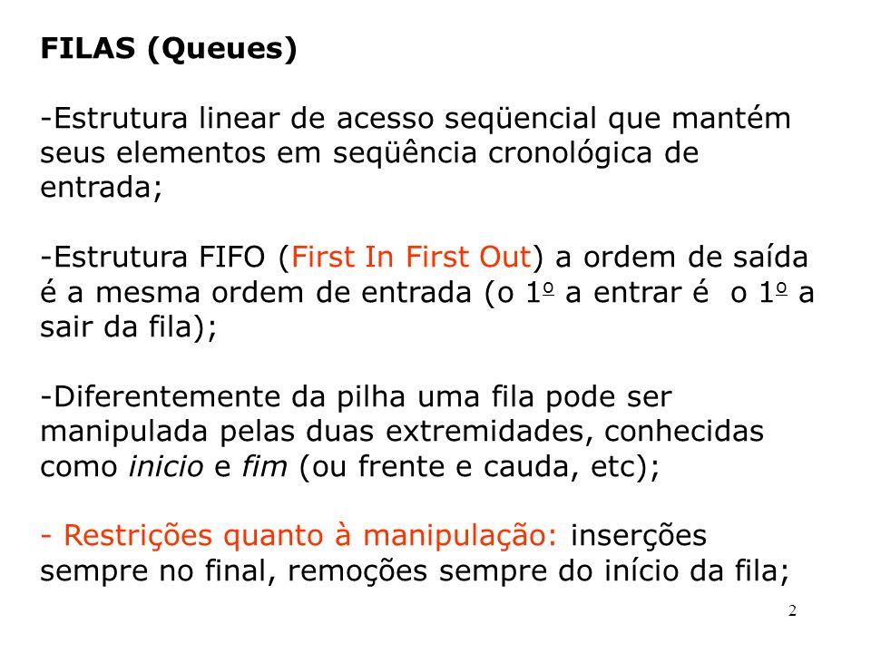FILA ESTÁTICA (SOBRE UM VETOR) C/ DESCRITOR 1) Sem compactação typedef struct { int *vetFila; /* ponteiro para um vetor de inteiros */ int comprimentoDoVetor; /*numero de elementos */ int inicio; /*indexa o início da fila */ int fim; /*indexa o final da fila */ } Fila; Inserções incrementam o FIM, remoções incrementam o INICIO (INICIO e FIM variando); a) Inicialização: FIM = -1, INICIO = 0; b) Tamanho da Fila = FIM – INICIO + 1; c) Fila vazia : FIM < INICIO; d) Fila cheia (?!): FIM == ComprimentoDoVetor - 1; 3