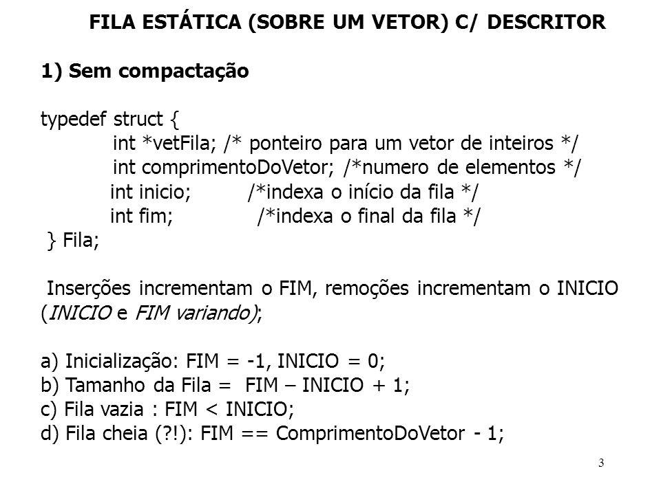 FILA ESTÁTICA (SOBRE UM VETOR) C/ DESCRITOR 1) Sem compactação typedef struct { int *vetFila; /* ponteiro para um vetor de inteiros */ int comprimento