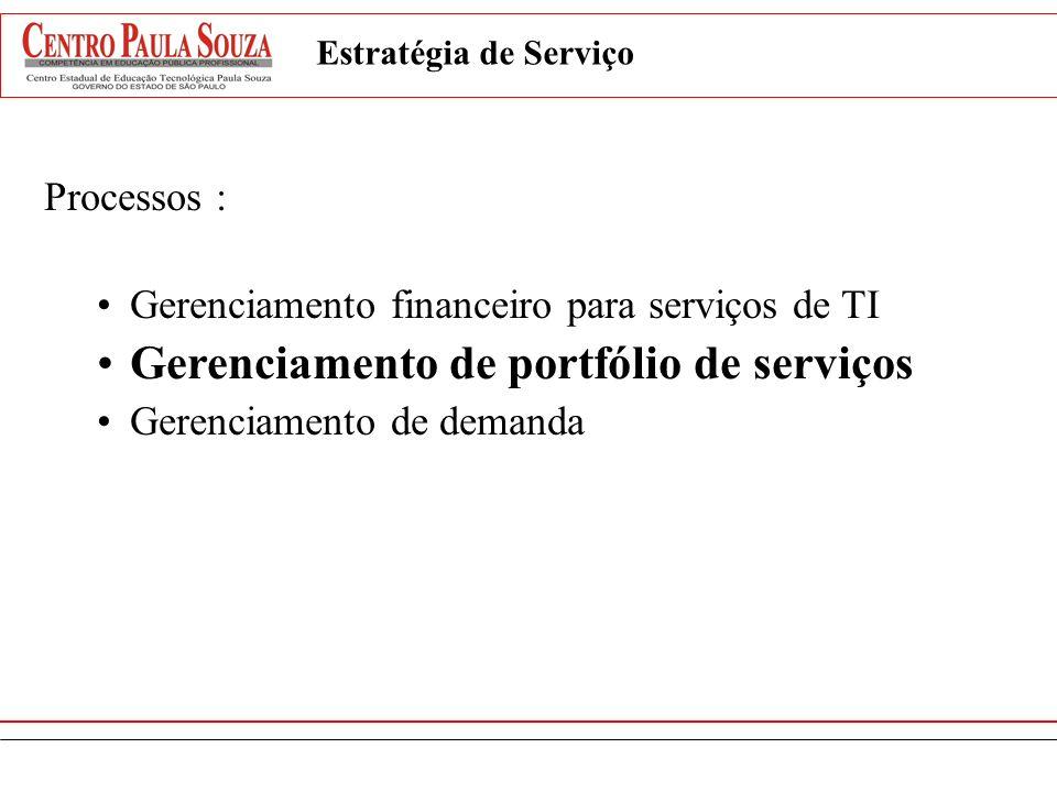 Estratégia de Serviço Processos : Gerenciamento financeiro para serviços de TI Gerenciamento de portfólio de serviços Gerenciamento de demanda