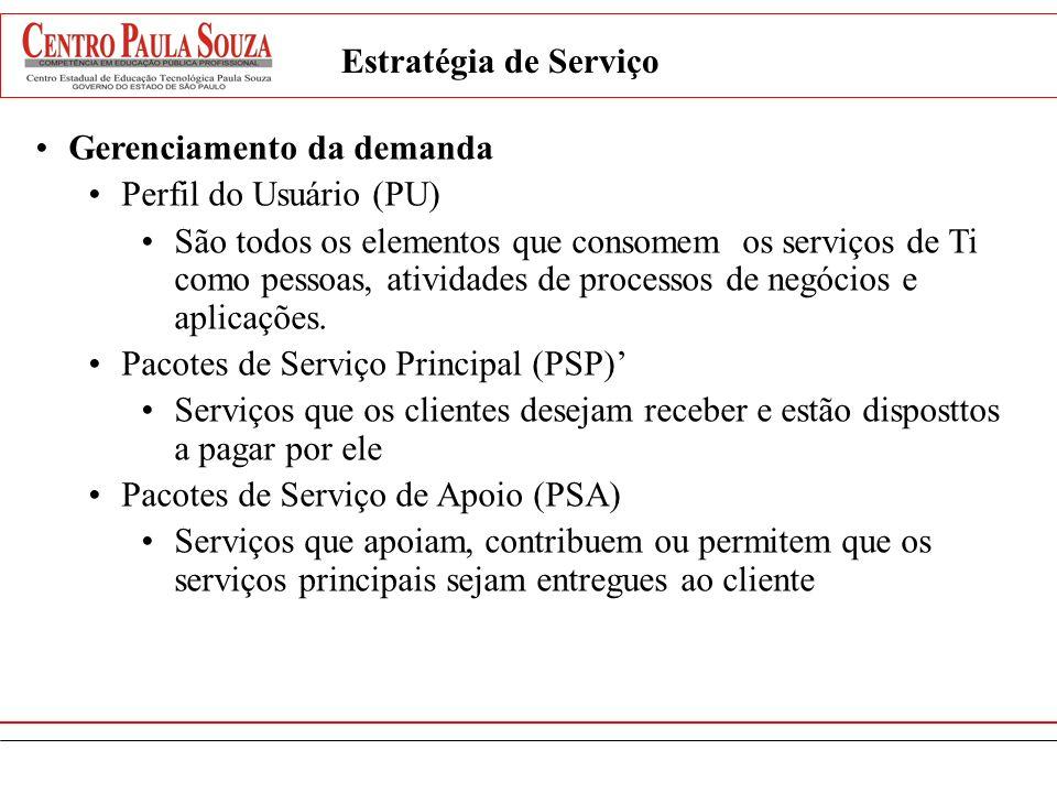Estratégia de Serviço Gerenciamento da demanda Perfil do Usuário (PU) São todos os elementos que consomem os serviços de Ti como pessoas, atividades d