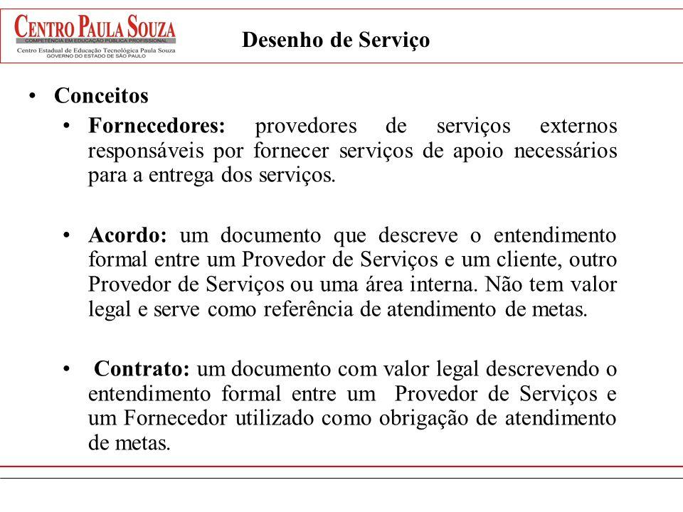 Conceitos Fornecedores: provedores de serviços externos responsáveis por fornecer serviços de apoio necessários para a entrega dos serviços. Acordo: u