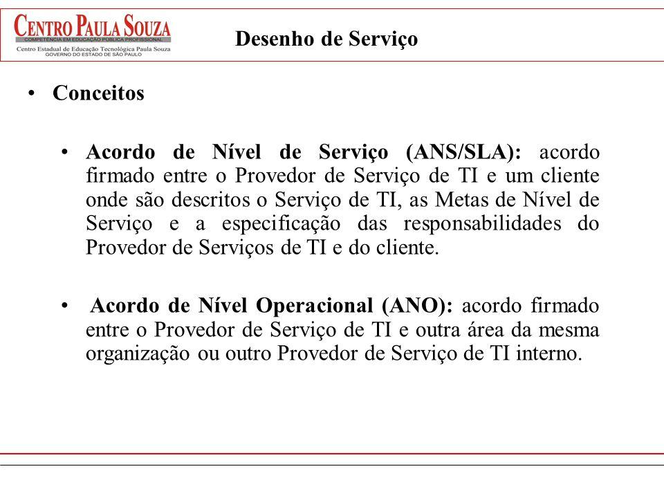 Desenho de Serviço Conceitos Acordo de Nível de Serviço (ANS/SLA): acordo firmado entre o Provedor de Serviço de TI e um cliente onde são descritos o