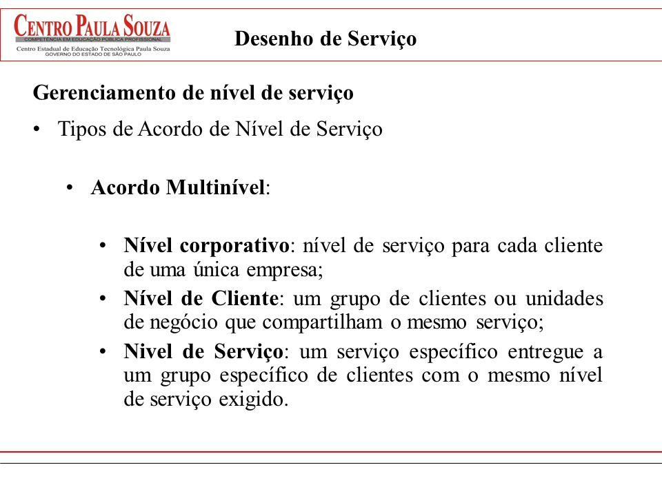 Desenho de Serviço Gerenciamento de nível de serviço Tipos de Acordo de Nível de Serviço Acordo Multinível: Nível corporativo: nível de serviço para c