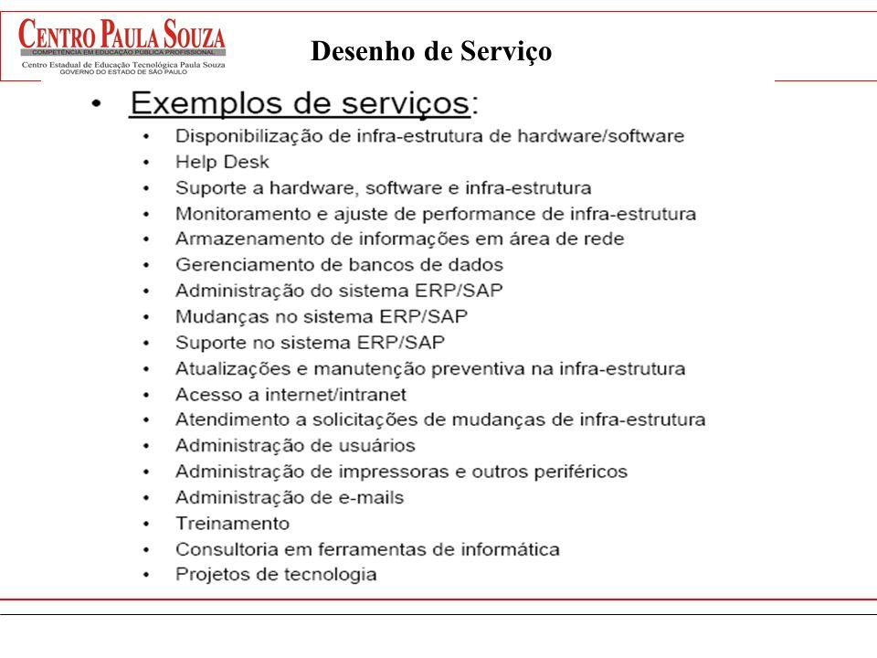 Desenho de Serviço