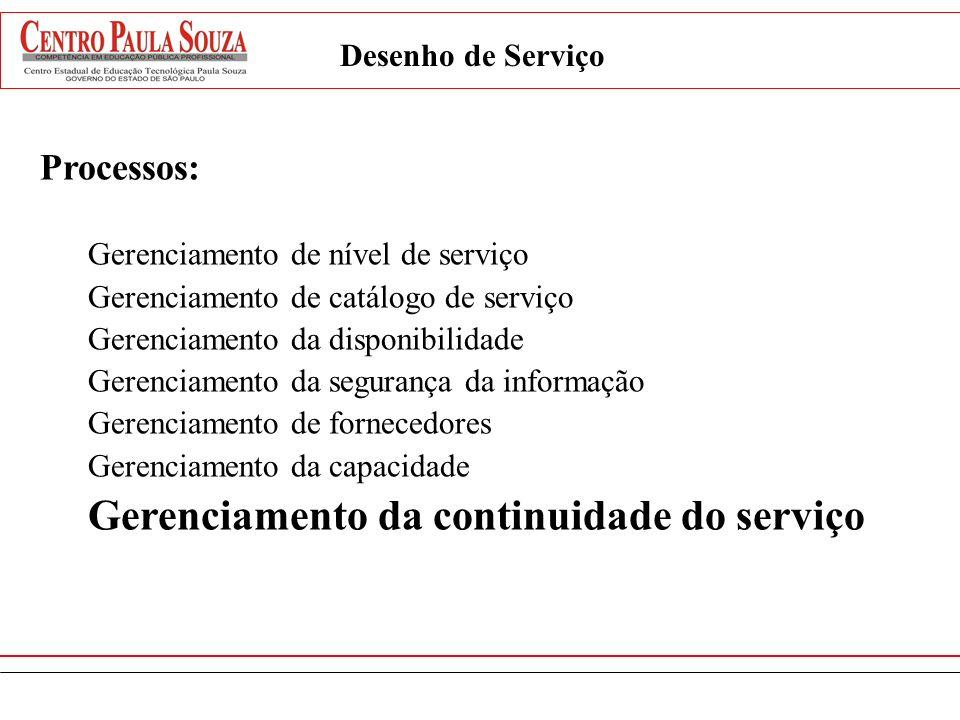 Desenho de Serviço Processos: Gerenciamento de nível de serviço Gerenciamento de catálogo de serviço Gerenciamento da disponibilidade Gerenciamento da