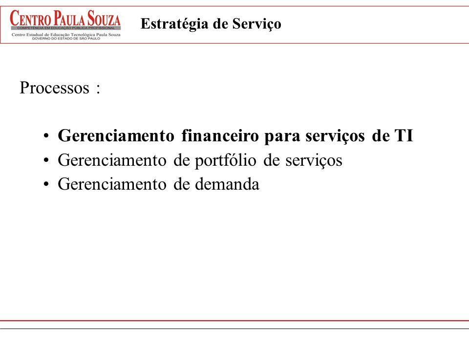 Processos : Gerenciamento financeiro para serviços de TI Gerenciamento de portfólio de serviços Gerenciamento de demanda