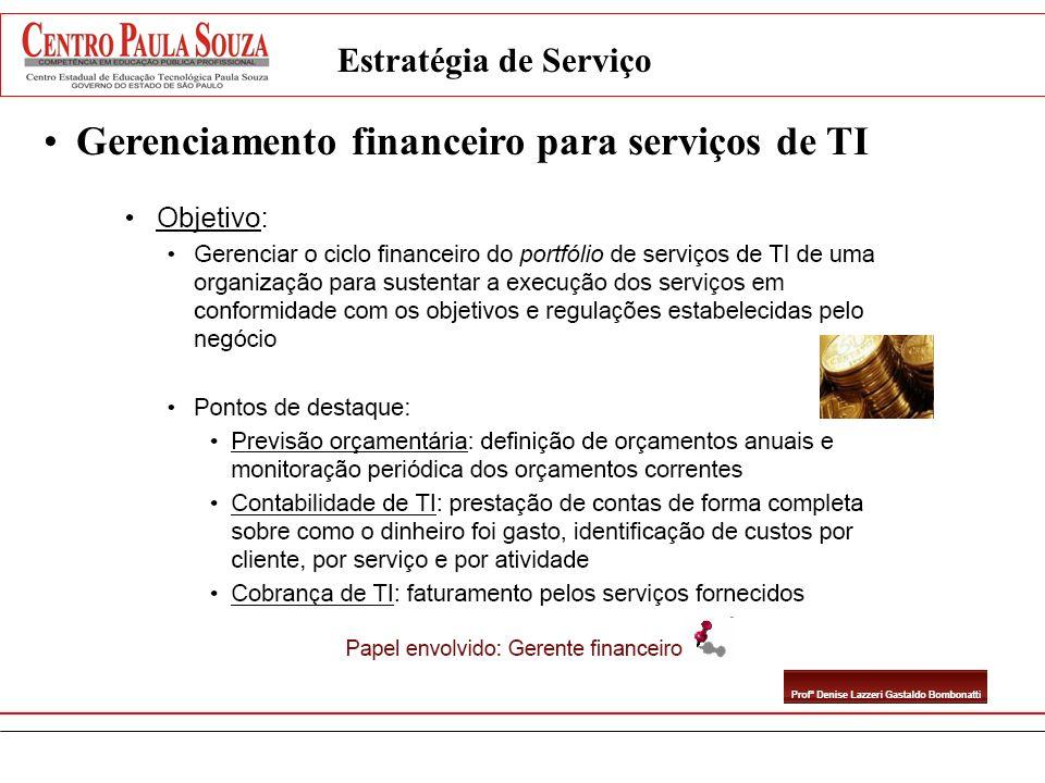 Estratégia de Serviço Gerenciamento financeiro para serviços de TI