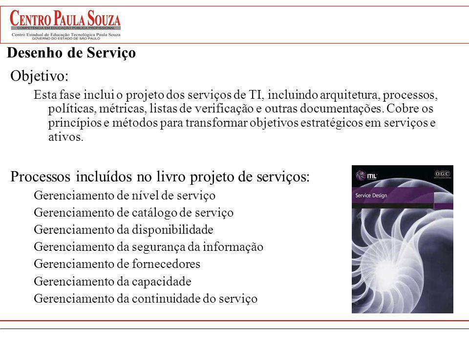 Desenho de Serviço Objetivo: Esta fase inclui o projeto dos serviços de TI, incluindo arquitetura, processos, políticas, métricas, listas de verificaç