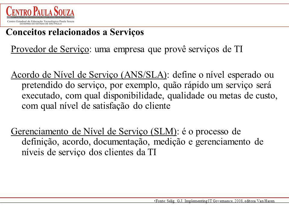 Conceitos relacionados a Serviços Provedor de Serviço: uma empresa que provê serviços de TI Acordo de Nível de Serviço (ANS/SLA): define o nível esper