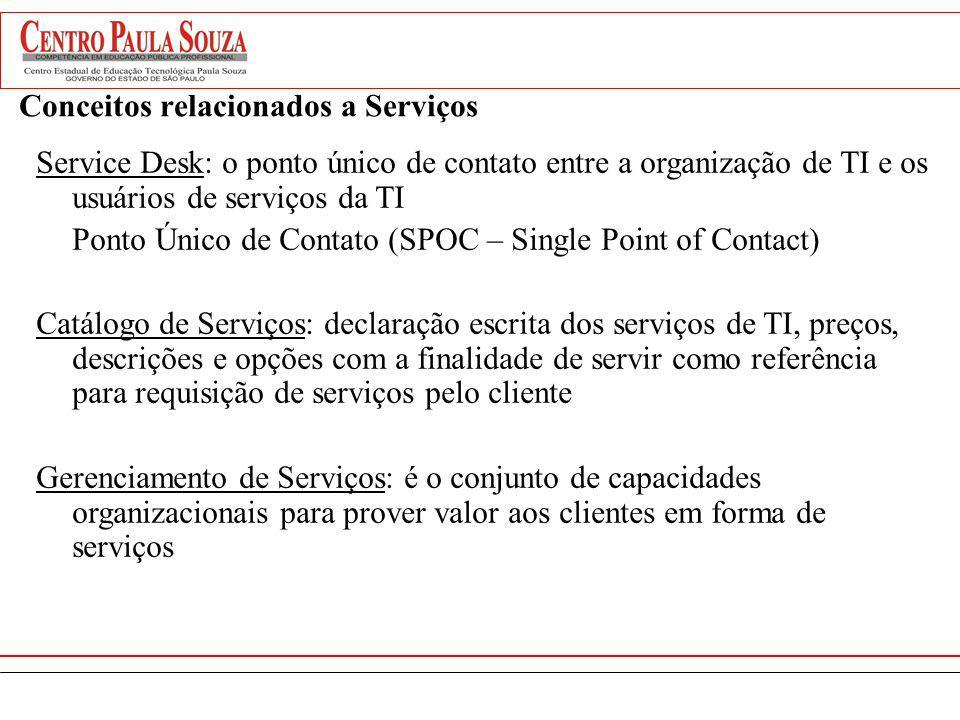 Conceitos relacionados a Serviços Service Desk: o ponto único de contato entre a organização de TI e os usuários de serviços da TI Ponto Único de Cont