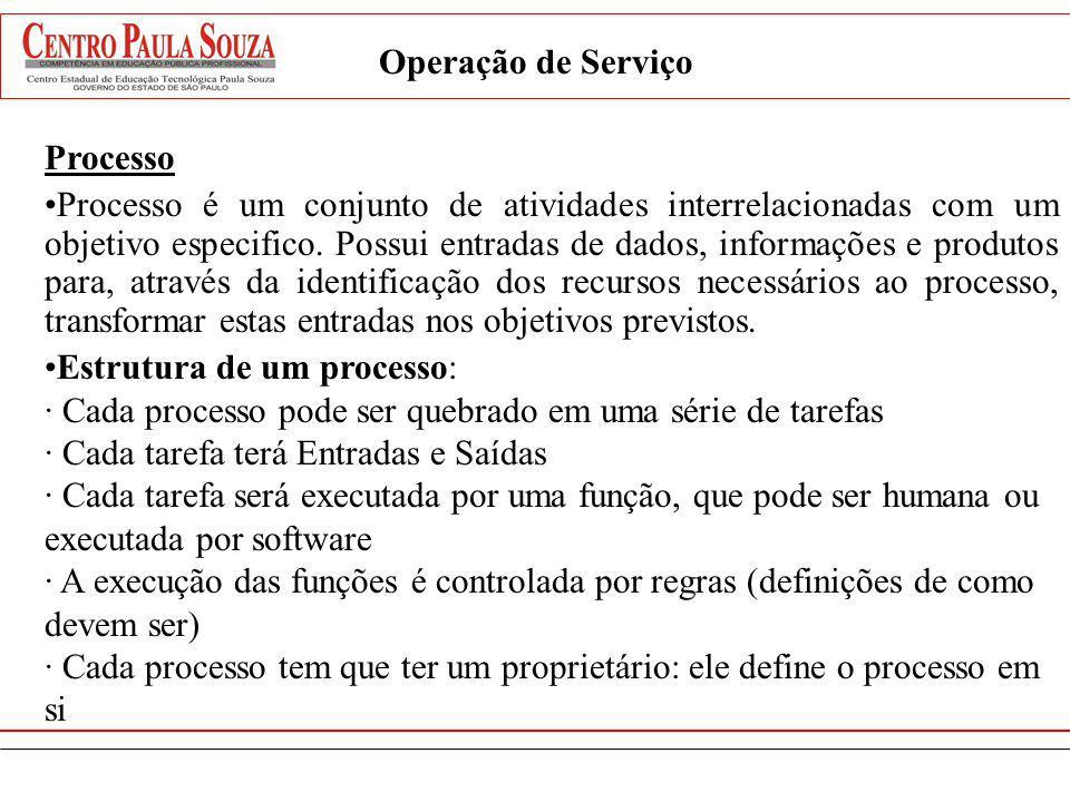 Operação de Serviço Processo Processo é um conjunto de atividades interrelacionadas com um objetivo especifico. Possui entradas de dados, informações