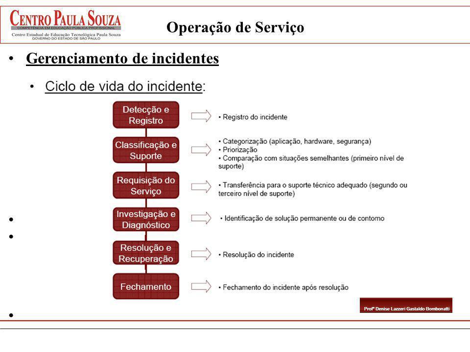 Operação de Serviço Gerenciamento de incidentes