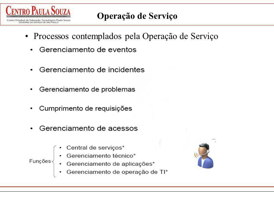 Operação de Serviço Gerenciamento de eventos Objetivo: Monitorar e gerar alertas ou notificações de um Serviço de TI ou Item de Configuração.