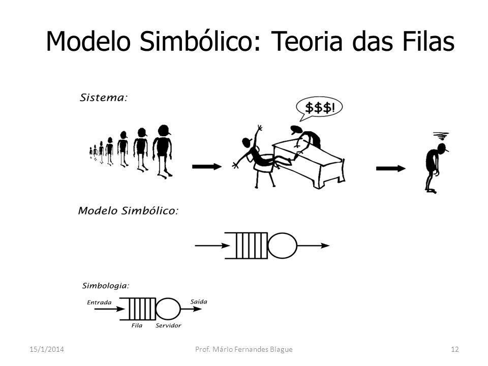 Modelo Analítico 15/1/2014Prof.