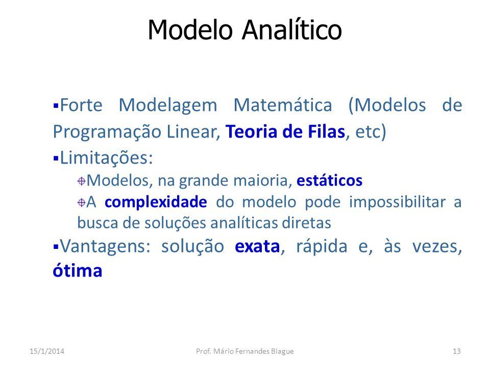 Modelo de Simulação 15/1/2014Prof.