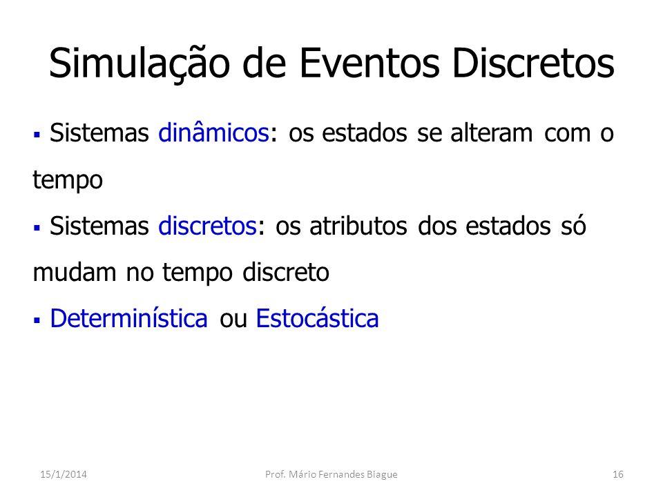Simulação de Eventos Discretos 15/1/2014Prof. Mário Fernandes Biague17